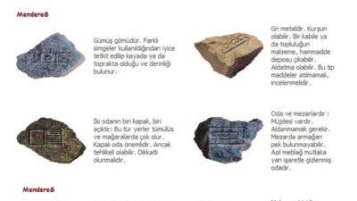 Çözülmüş Resimli Define İşaretleri 6