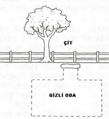 ermeni gömüleri ağaç altı